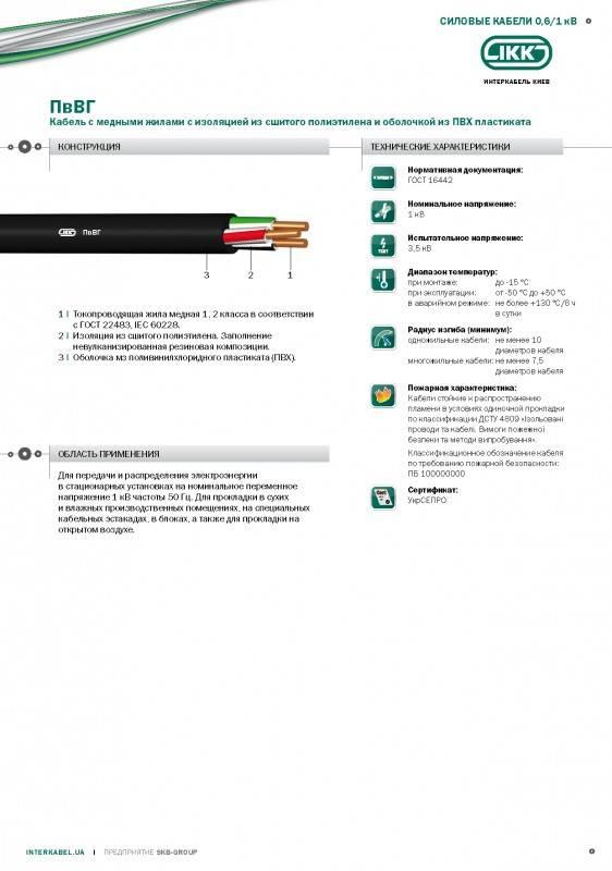 Характеристики кабеля серии ВБбШв