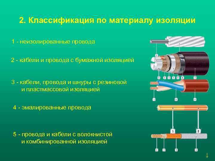 Что такое соединительная муфта для кабеля