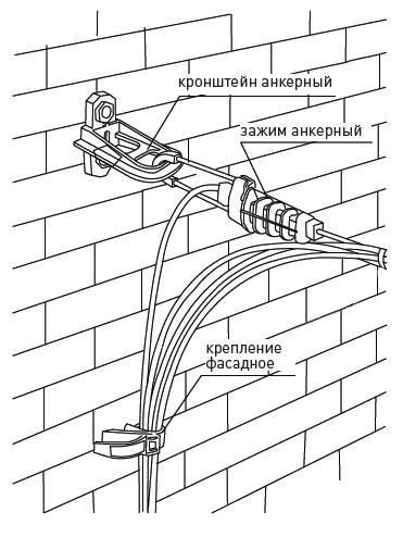 5 правил для подключения к проводу сип под напряжением.