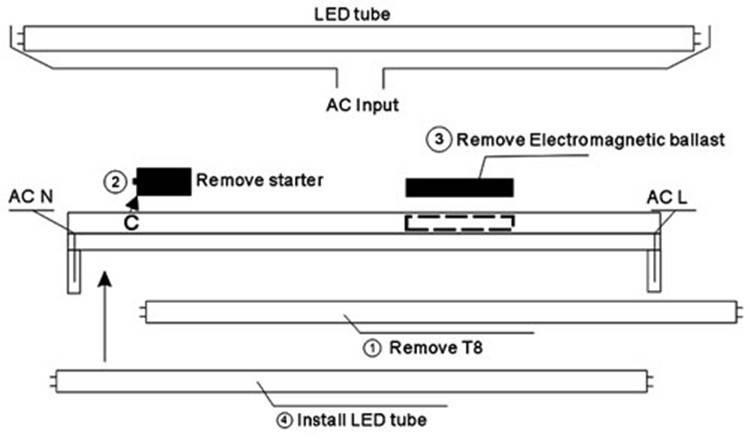 Светодиодные лампы:устройство, принцип работы,принципиальная схема,виды,характеристики