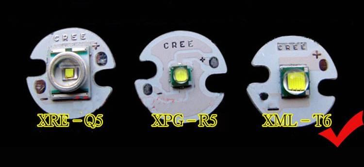 Светодиоды xm-l t6