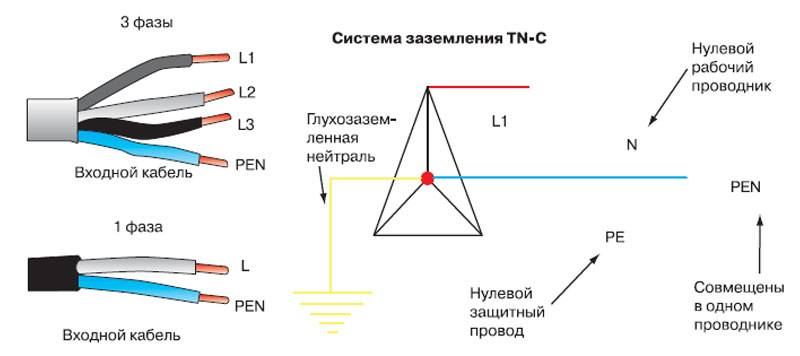 N и l в электрике что значит?