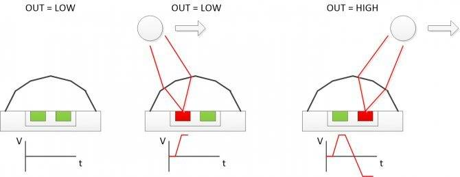 5 схем подключения датчика движения - ошибки монтажа, установка с выключателем и без.