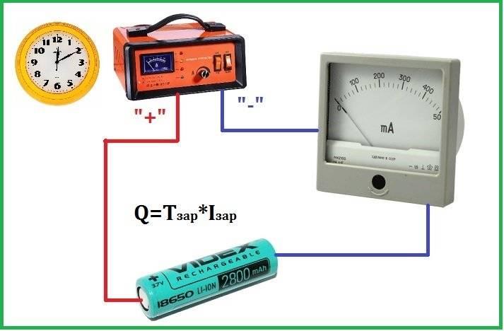 Емкость аккумулятора: определение понятия, как ее посчитать