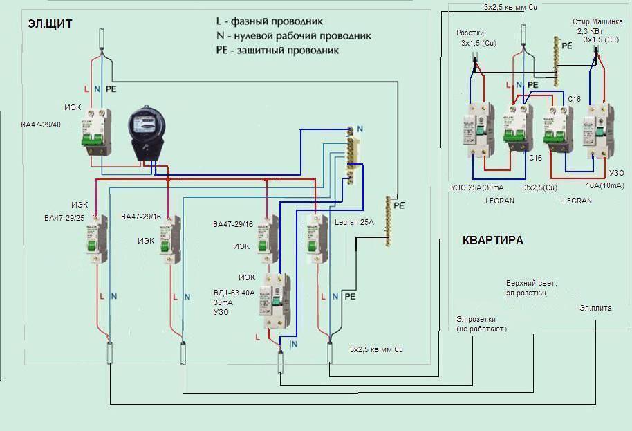 Как сделать электрику в частный дом своими руками: обзор +видео