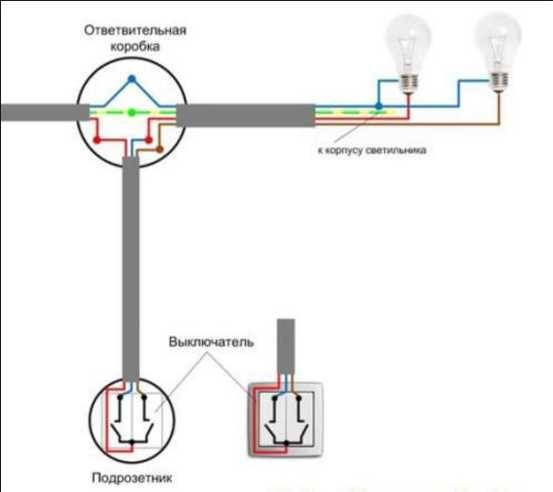 Как подключить бра: инструкция, схема, видео