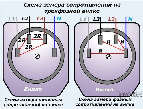 Как подключить розетку на 380 вольт » сайт для электриков - советы, примеры, схемы