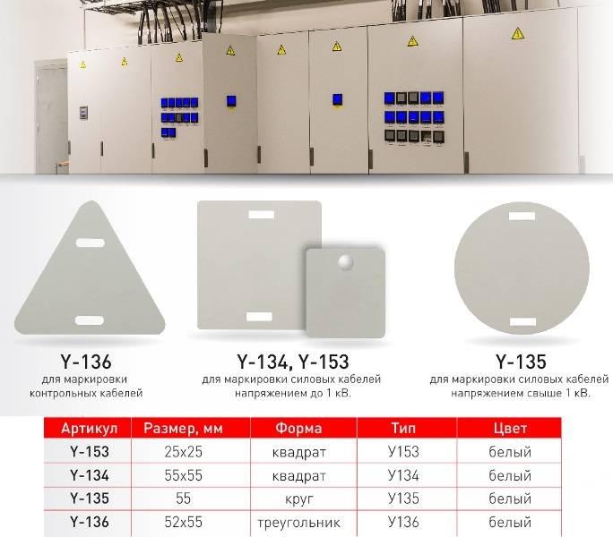 Маркировка проводов и кабелей при монтаже: пуэ, в электрощитах
