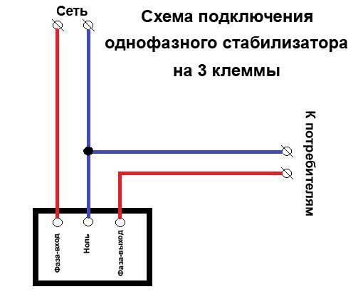 Стабилизатор напряжения 220в для дома: критерии выбора
