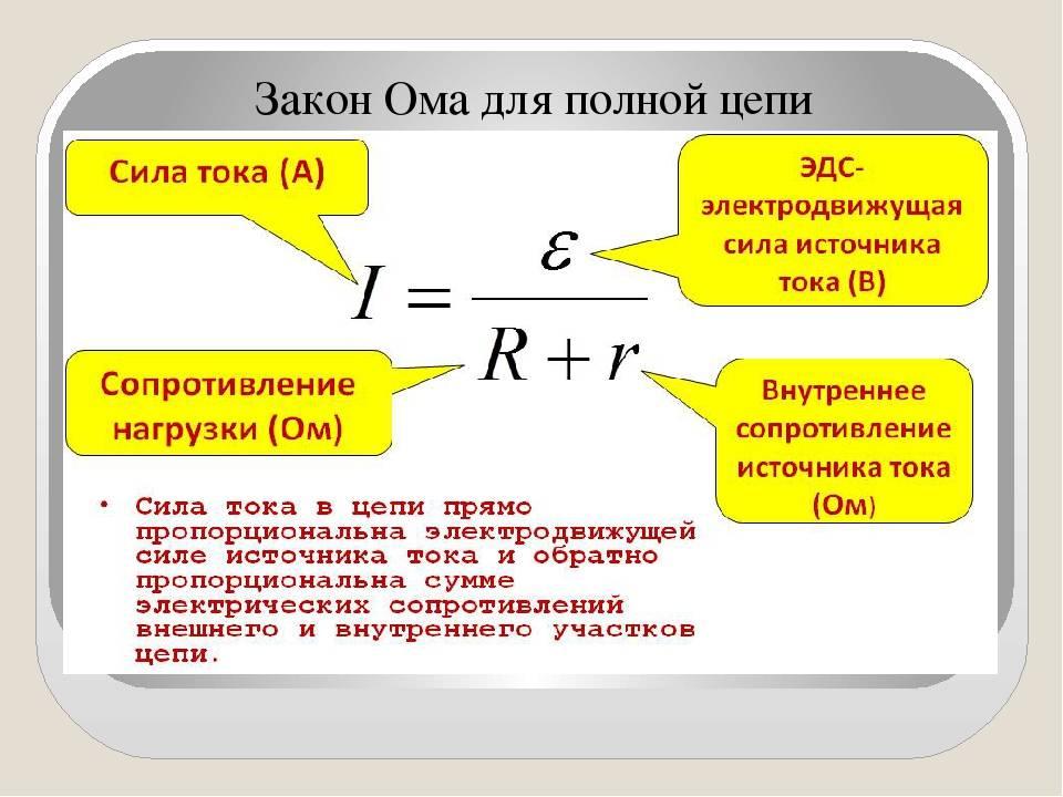 Закон ома для полной цепи: история и формулы.