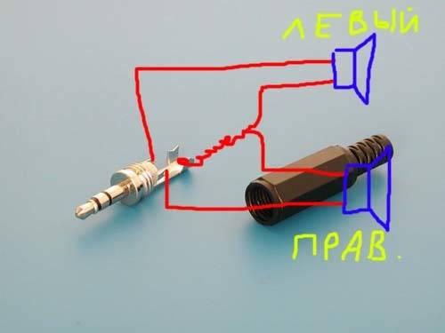 Креативный способ ремонта штекера унаушников своими руками (11фото)