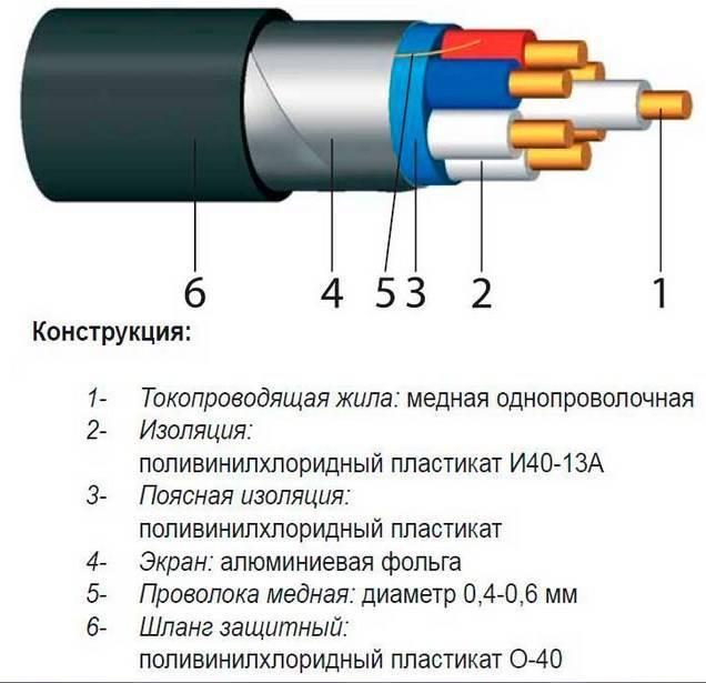 Что такое кабель: виды, назначение, марки