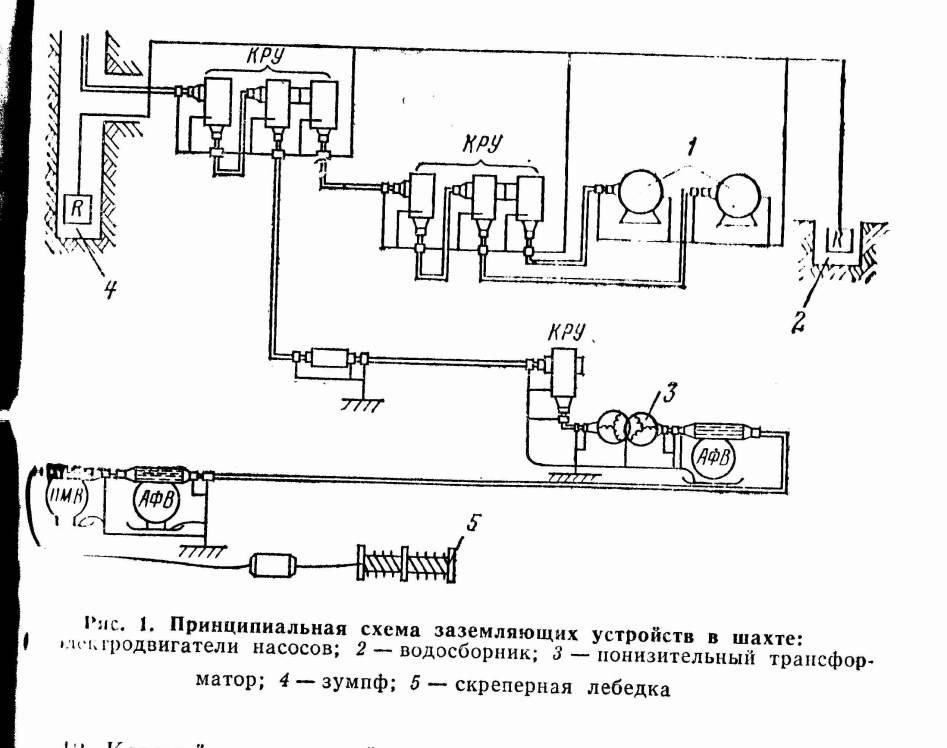 Глава 7.6. электросварочные установки