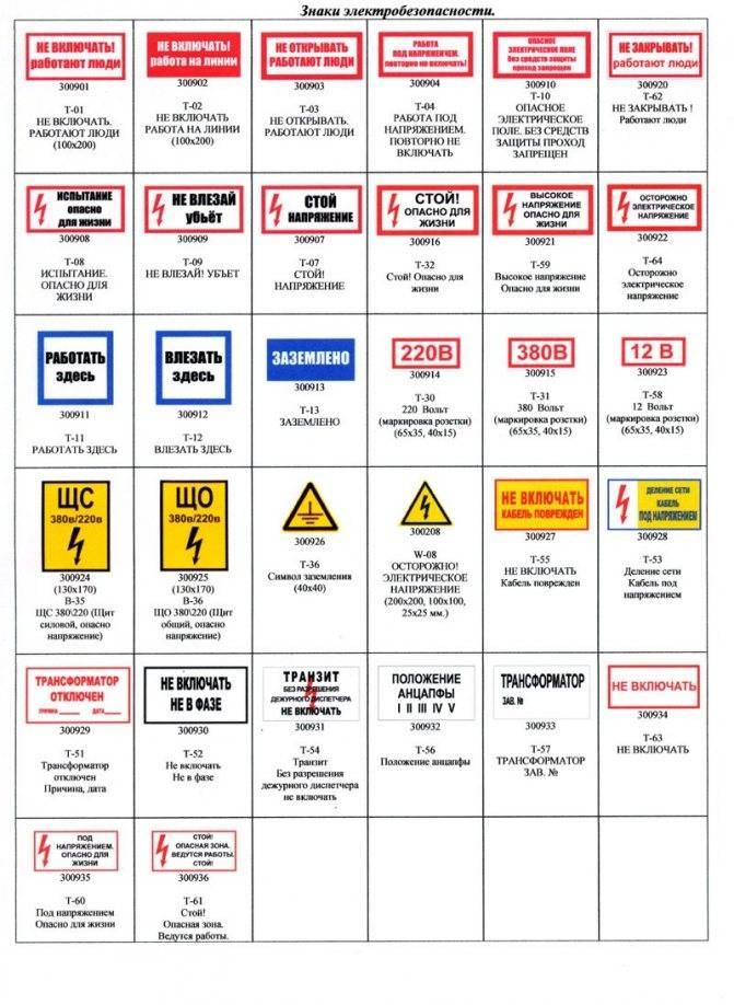 Знак осторожно электрическое напряжение желтый фон
