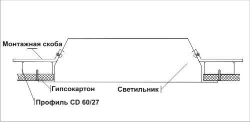 Монтаж светодиодных светильников: описание, технические характеристики