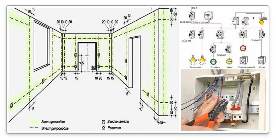 Замена электропроводки в квартире своими руками пошагово — как правильно поменять проводку