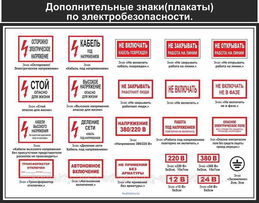 Виды плакатов по электробезопасности.