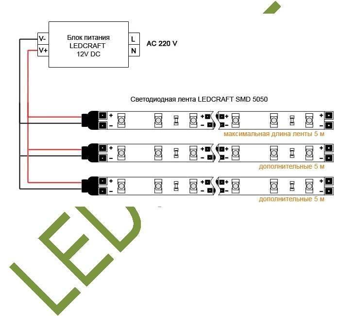 Как подключить светодиодную ленту в авто — 2 способа.
