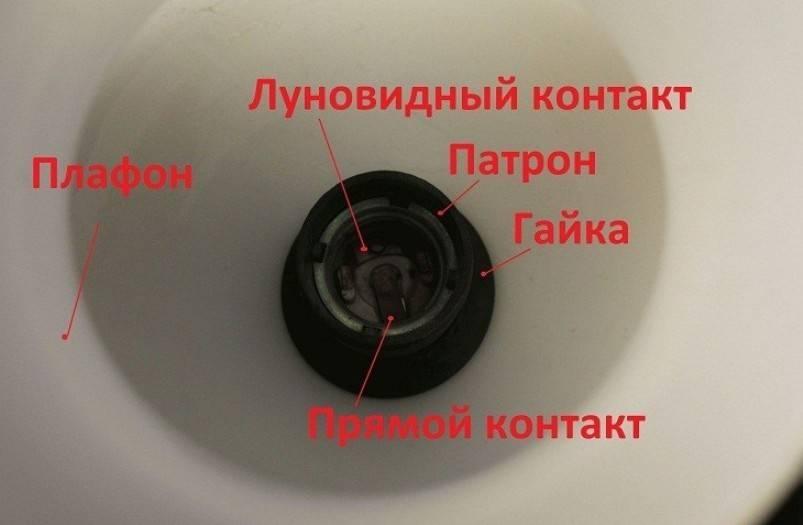 Как выкрутить лампочку: снять цоколь, если взорвалась в люстре, выкрутить патрон если лопнула, в какую сторону
