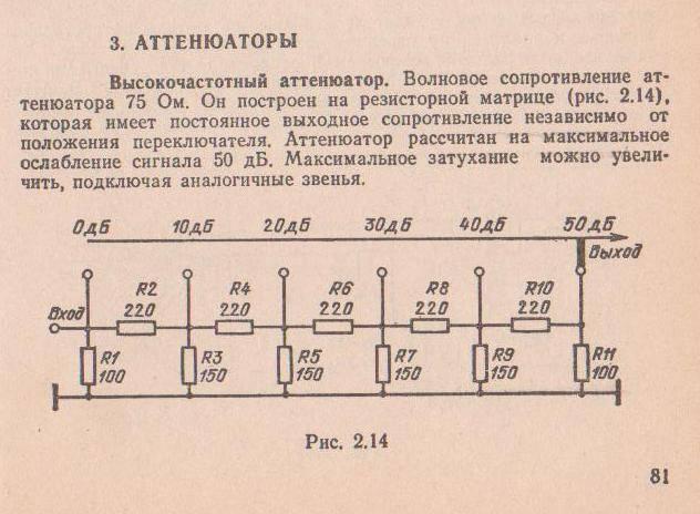 Виды триггеров: rs, d, t и jk-триггеры, синхронные и асинхронные, принцип работы