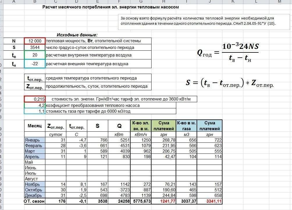Как рассчитать потребление электроэнергии - расчет мощности нагрузки