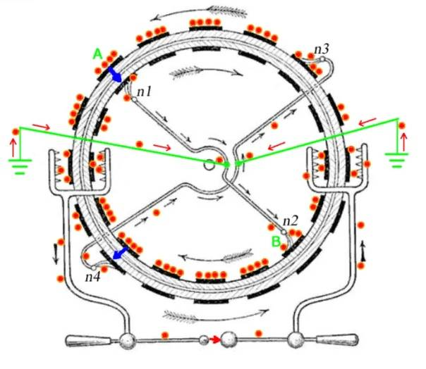 Электрофорная машина - принцип работы. как сделать электрофорную машину своими руками
