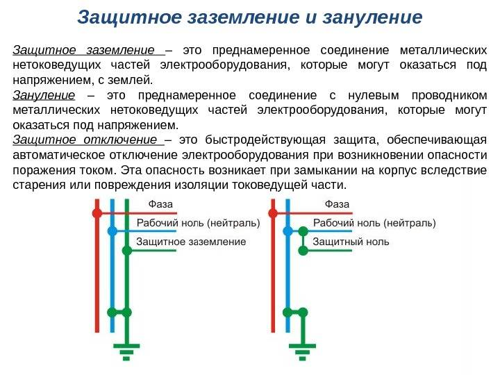 Что такое фаза и ноль в электричестве - советы электрика - electro genius