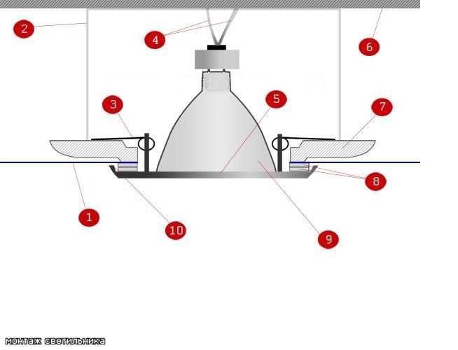 Установка светильника на потолок своими руками