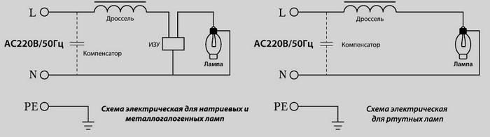 Лампы натриевые днат разрядные высокого давления с одной и двумя горелками