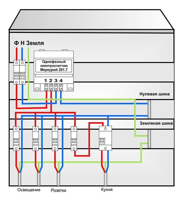 Счетчик меркурий 201.описание счетчика меркурий 201.электрощиты. сборка и проектирование