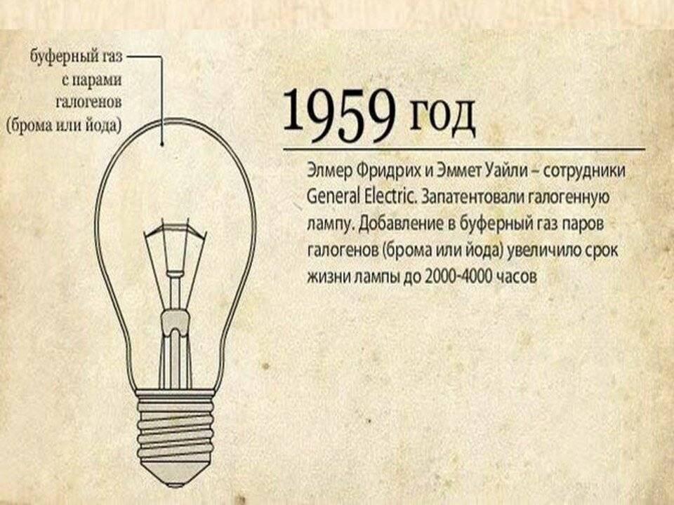 3.1. электрическое освещение. история электротехники