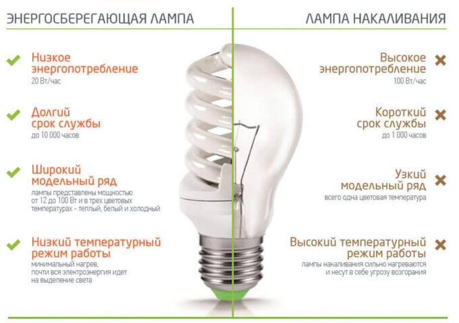 Лампы для солярия: какие лучше, ресурс уф ламп, характеристики ультрафиолетовых