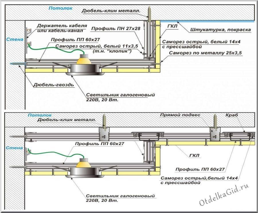 Каркас двухуровневого потолка из гипсокартона с подсветкой - всё о гипсокартоне