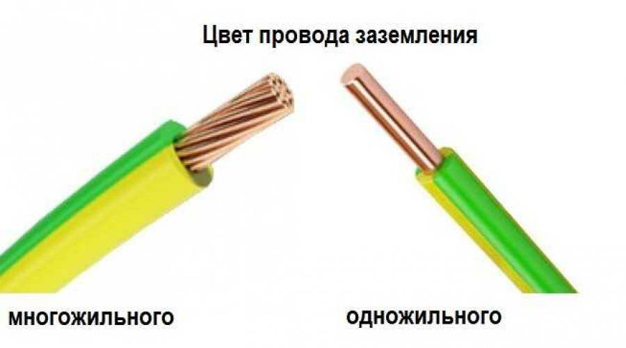 Цвета проводов в электрике: фаза, ноль, земля