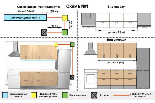 Подсветка рабочей зоны на кухне: принципы и требования, варианты и советы