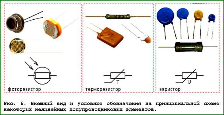 Работа прибора варистор: использование и принципы эксплуатации, маркировка и фото применения