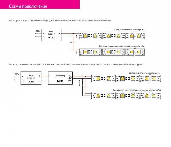 Как выбрать светодиодные ленты для подсветки или освещения дома   советы специалистов