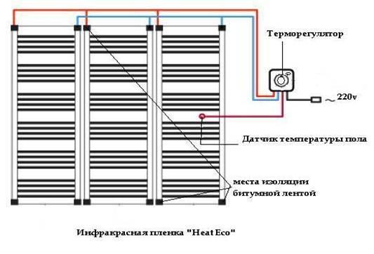 Термостатический клапан для теплого пола: виды и устройство, как выбрать, схемы монтажа и альтернативные способы подключения