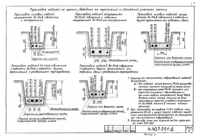 Прокладка кабеля в траншее: технология прокладки кабеля в грунте
