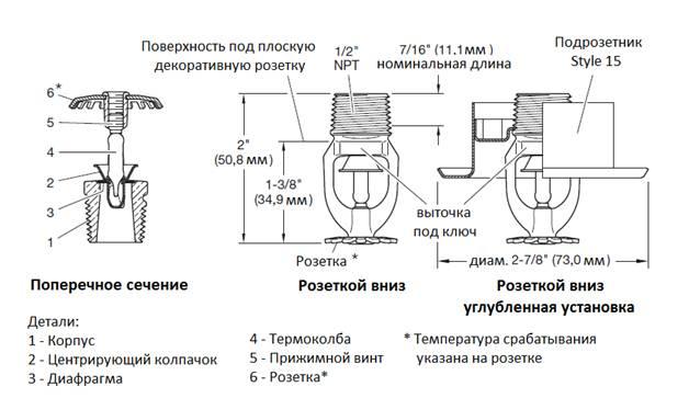Высота установки розеток и выключателей, правила и стандарты расположения