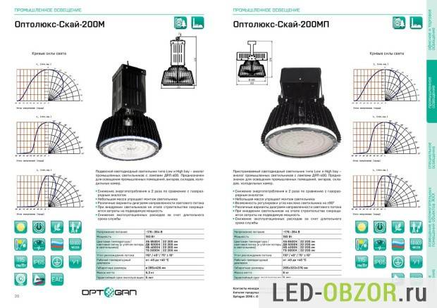 Особенности использования уличных светодиодных светильников или жизнь светодиодов на улице