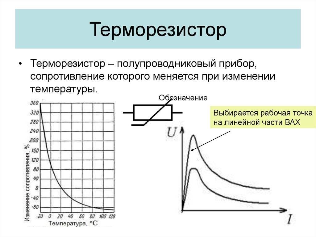 Терморезисторы.