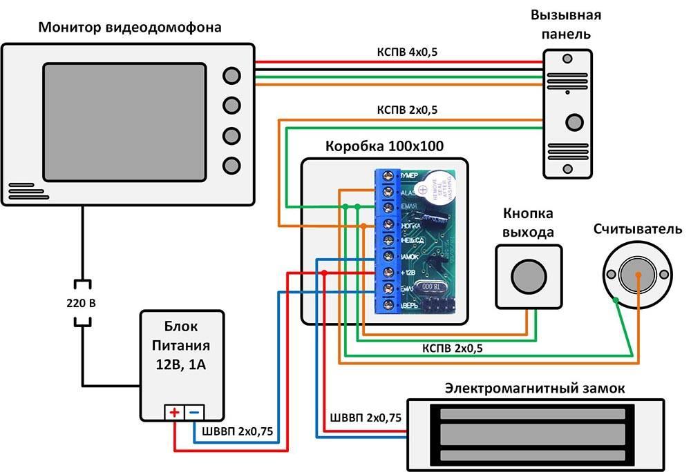 Как установить видеодомофон в частном доме - 7 ошибок. схема подключения замка, вызывной панели и буз.
