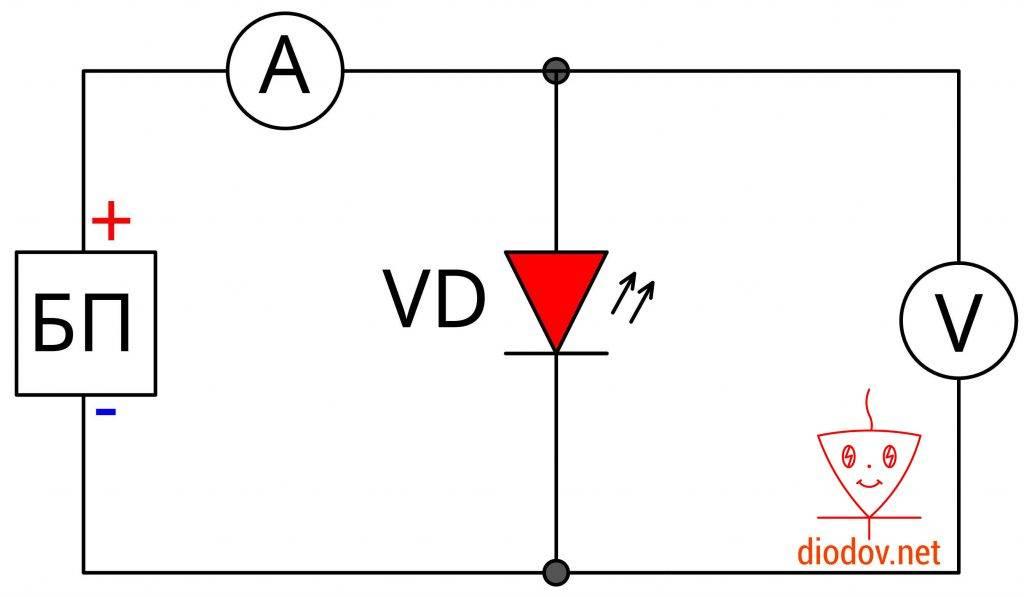 Расчет и подбор сопротивления для светодиода