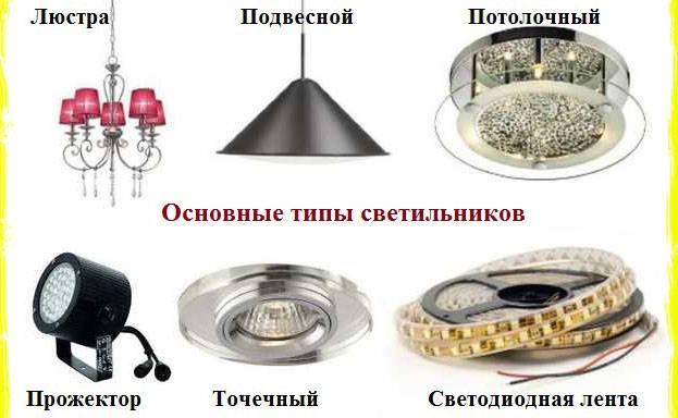 Виды люстр, точечных светильников, осветительных приборов для дома