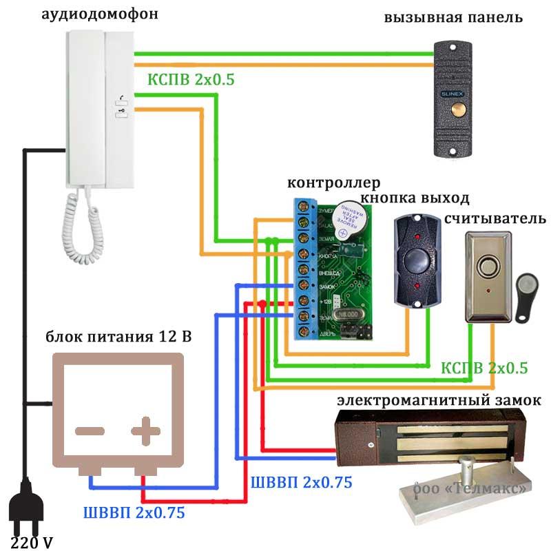 Как подключить домофон: конструкция, виды, материалы, монтаж, подключение, установка, схемы