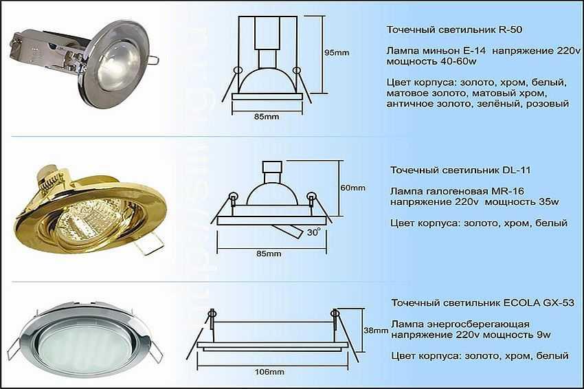 Лампочки в светильниках для натяжных потолков - какие лучше выбрать и почему