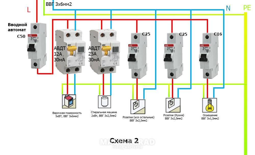 Как правильно подключить узо и автоматы в частном доме