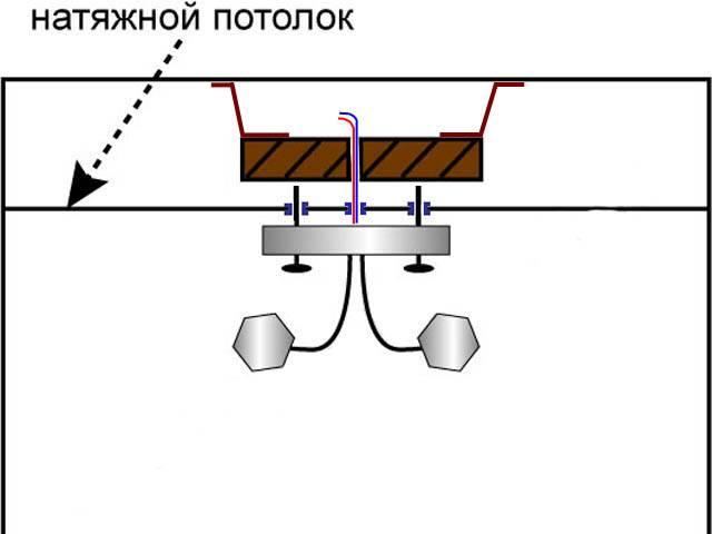Как подключить люстру своими руками: с 2, 3, 4 и более проводами