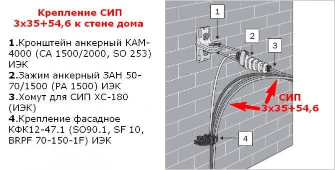 Технология монтажа провода сип-3 на опорах вл 6-10кв